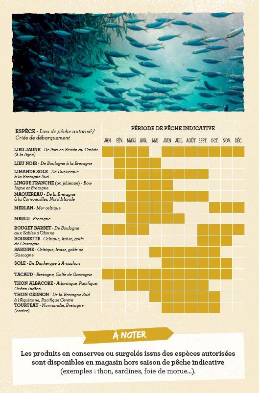 calendrier-pêche-Biocoop-2